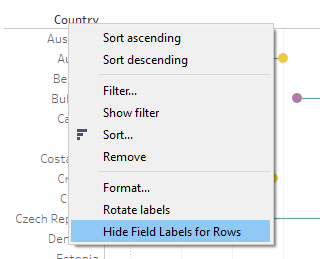 Hide Field Labels for Rows